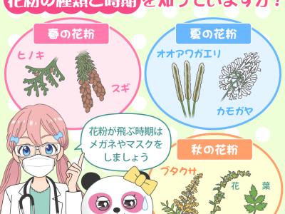 花粉症について